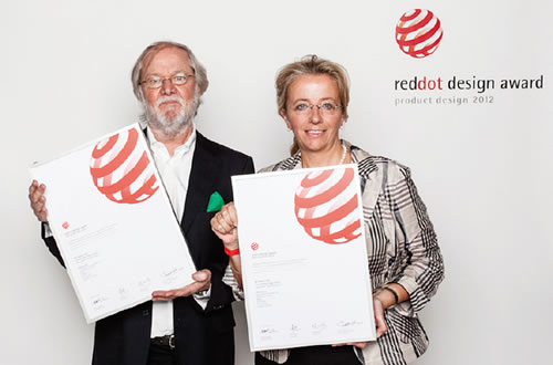 kuppersbusch公司奖项