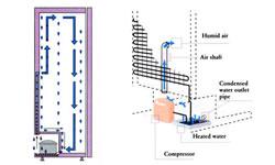TRANSTHERM酒柜湿度控制