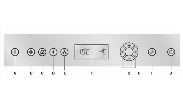 GAGGENAU冰箱RY492控制面板符号含义