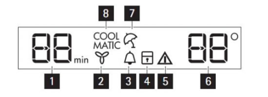 AEG冰箱S95800XTM0显示器