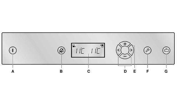 GAGGENAU酒柜控制面板及其符号意义