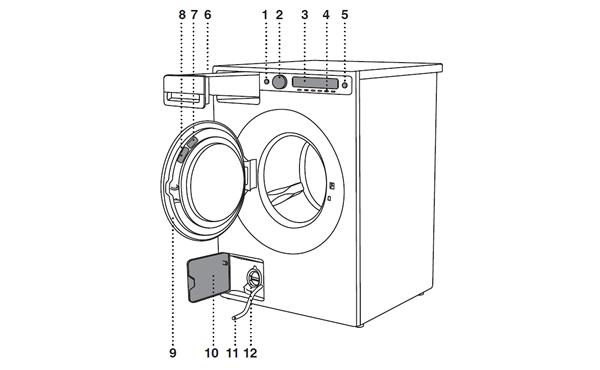 ASKO洗衣机W6098X产品描述