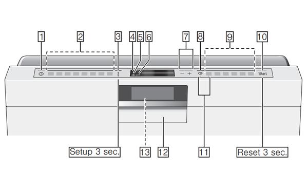 GAGGENAU洗碗机DF480161CN操作面板说明