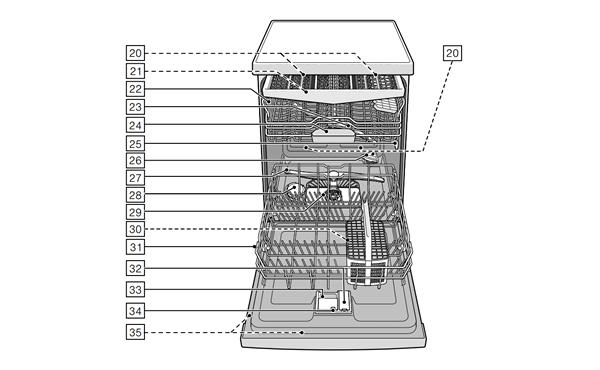 GAGGENAU洗碗机DF480161CN机器内部配置